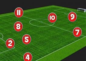 Chiến thuật chơi bóng đá sân cỏ 5 người hay